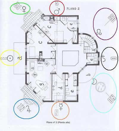 Arquitectura y astrolog a art culos de astrolog a - Mejor orientacion casa ...