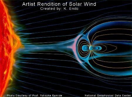 Recreación del viento solar